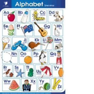 Wall Chart - Alphabet