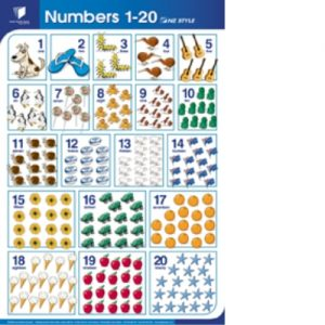 Wall Chart - Numbers 1 - 20